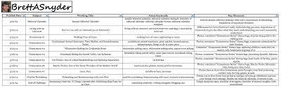 editorial calendar template for content production u0026 marketing