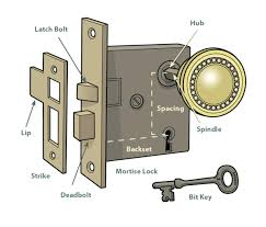 garage door lock parts garage door slide locks to repair old doorknobs and locks start by