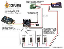 naza wiring diagram chrysler wiring diagram wiring diagram odicis