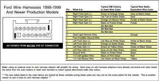 stereo wiring diagram for 2005 ford courier fixya