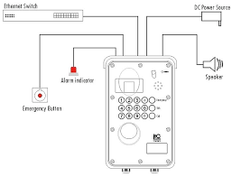 intercom systems wiring diagram dolgular