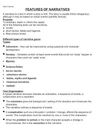 Characteristics Of A Good Resume Narrative Features Small