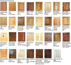 Kitchen Cabinet Doors And Drawer Fronts Unfinished Kitchen Cabinet Doors Menards Unfinished Cabinet Doors