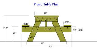 Plans Building Wooden Picnic Tables by Choice Picnic Table Blueprints Free Home Work With Wood