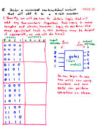 Truth Table Calculator Ld Index