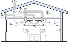 home kitchen exhaust system design architektur kitchen exhaust system design latest ideas for