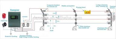 electric fence installation diagram equalvote co