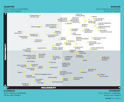 Strategic Group Map Your Strategy Needs A Strategy