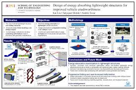 engineering design research laboratory purdue of