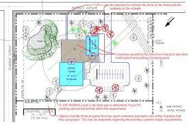 site plan design are spd prep quiz resources designer hacks