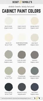 kitchen cabinet color choices color choices for kitchen cabinets best paint colors ideas trends