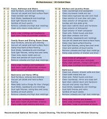 65 point initial u0026 maintenance cleaning checklist via u0027maid 4