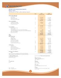 Balance Sheet And Profit And Loss Account In Excel Format by Financial Result