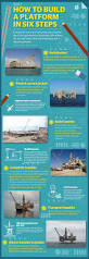 infographics how to build an offshore oil platform offshore