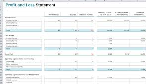 Monthly Profit And Loss Statement Template by Profit And Loss Template Mobawallpaper