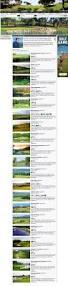 top 100 golf courses of the world golftravelandleisure com