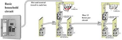 house wiring diagram of a typical circuit and residential gooddy org