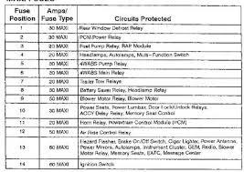 1998 ford explorer fuse diagram 1997 ford explorer fuse box diagram electrical problem 1997 ford