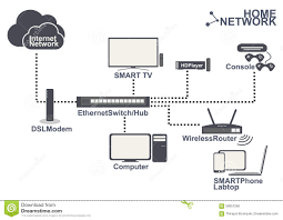 Home Network Design Diagram Home Network Equipment Connection Set Vector Stock Vector Image