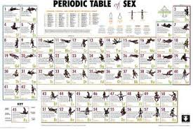 Periodic Table Of Mixology Wine Periodic Table Poster Periodic Tables