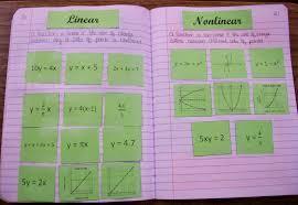 linear functions worksheet algebra 2 free worksheets library