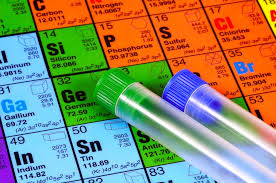 Sulfur On The Periodic Table What Is On The Periodic Table Wonderopolis