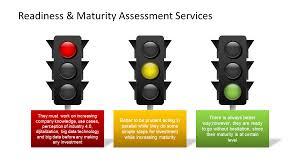 Traffic Light Order Industry 4 0 Infolitik