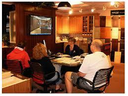 The Kitchen Design Center Kitchen Design Center Discoverskylark