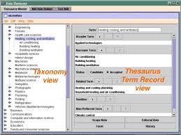 Interior Design Thesaurus Taxonomy 101