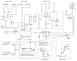 the free information society simple automotive electrical system