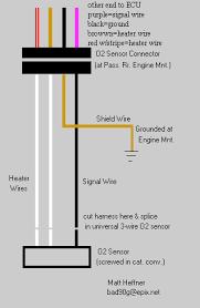 vwvortex com air fuel ratio gauge which color wire on o2 sensor