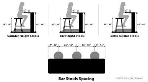 kitchen island stool height impressive bar stool chair height bar chair height ai magazine