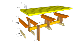 Picnic Table With Benches Plans Wood Garden Bench Plans Home Outdoor Decoration