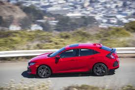 goudy honda u2014 2017 honda civic hatchback overview