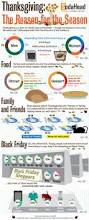 thanksgiving trivia games for adults 9 best thanksgiving infographics images on pinterest happy