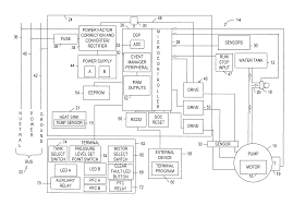 grundfos cu301 wiring diagram grundfos wiring diagrams collection