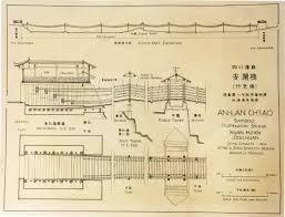 s駱arateur tiroir cuisine bamboo suspension bridge architecture drawing