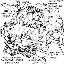 repair guides carbureted fuel system carter thermo quad