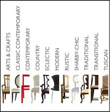 types of home decor styles a guide to interior decor and furniture styles all styles of home