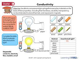 Properties Of Light Worksheet Conductivity A Year 5 Science Worksheet