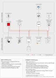 smart start wiring diagram smart wiring diagrams instruction