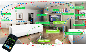 new smart home technology smart home seattle video security seattle wa usa