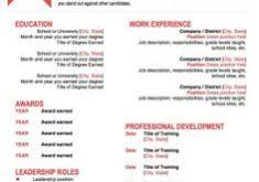 Stand Out Resume Templates Download How To Make Resume Stand Out Haadyaooverbayresort Com