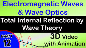 total internal reflection by wave theory class 12 physics subject