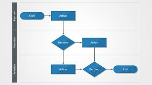 flowchart symbols for powerpoint shapechef