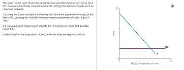 the graph to the right shows the demand curve and chegg com