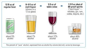 alcohol and health the good the bad and the ugly