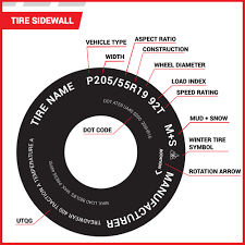 how to read a tire size clessidra decoration