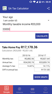 Estimate Income Tax 2015 by Sa Tax Calculator Android Apps On Play