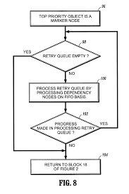 patent us6182281 incremental compilation of c programs